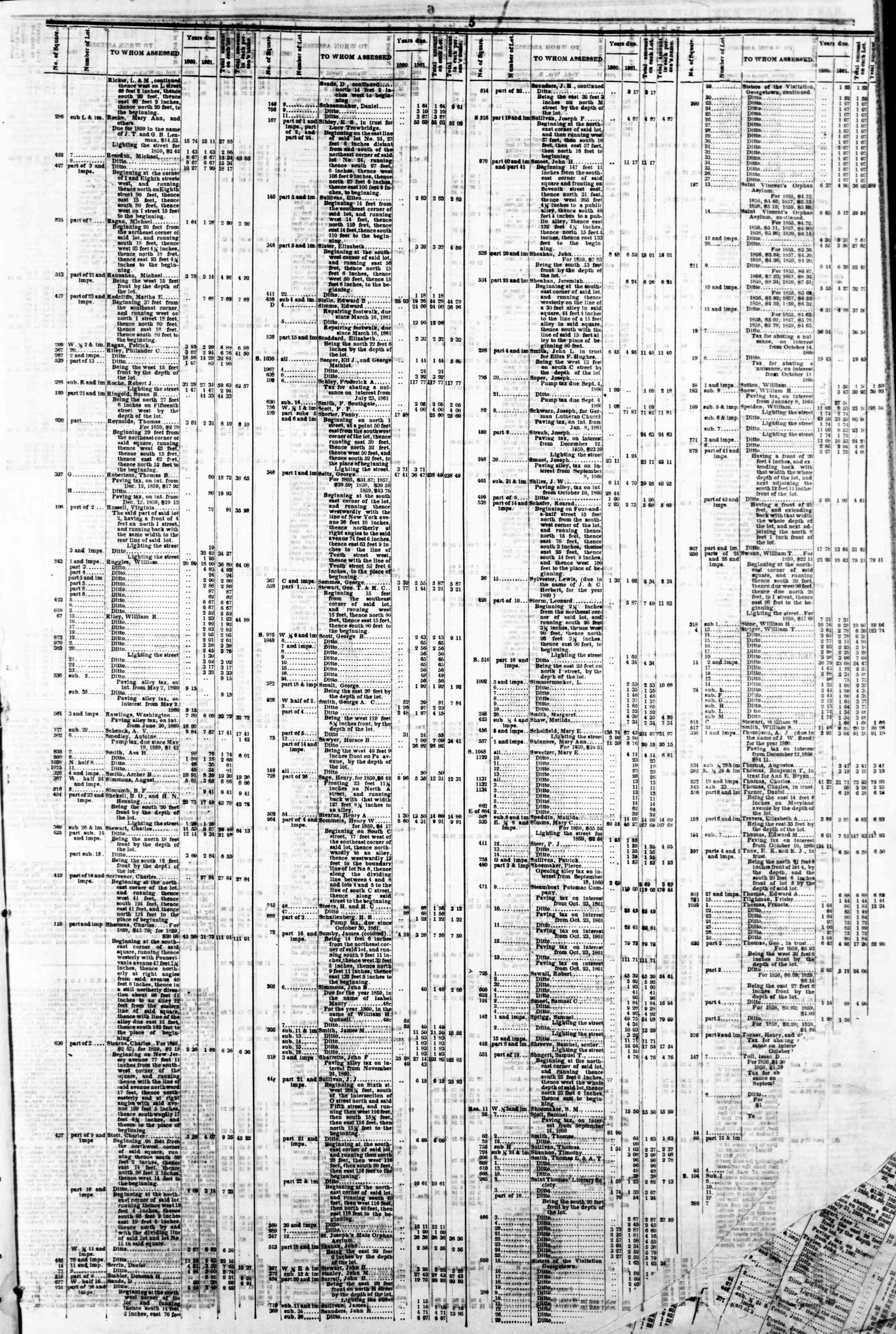 Newspaper of Evening Star dated March 4, 1862 Page 9