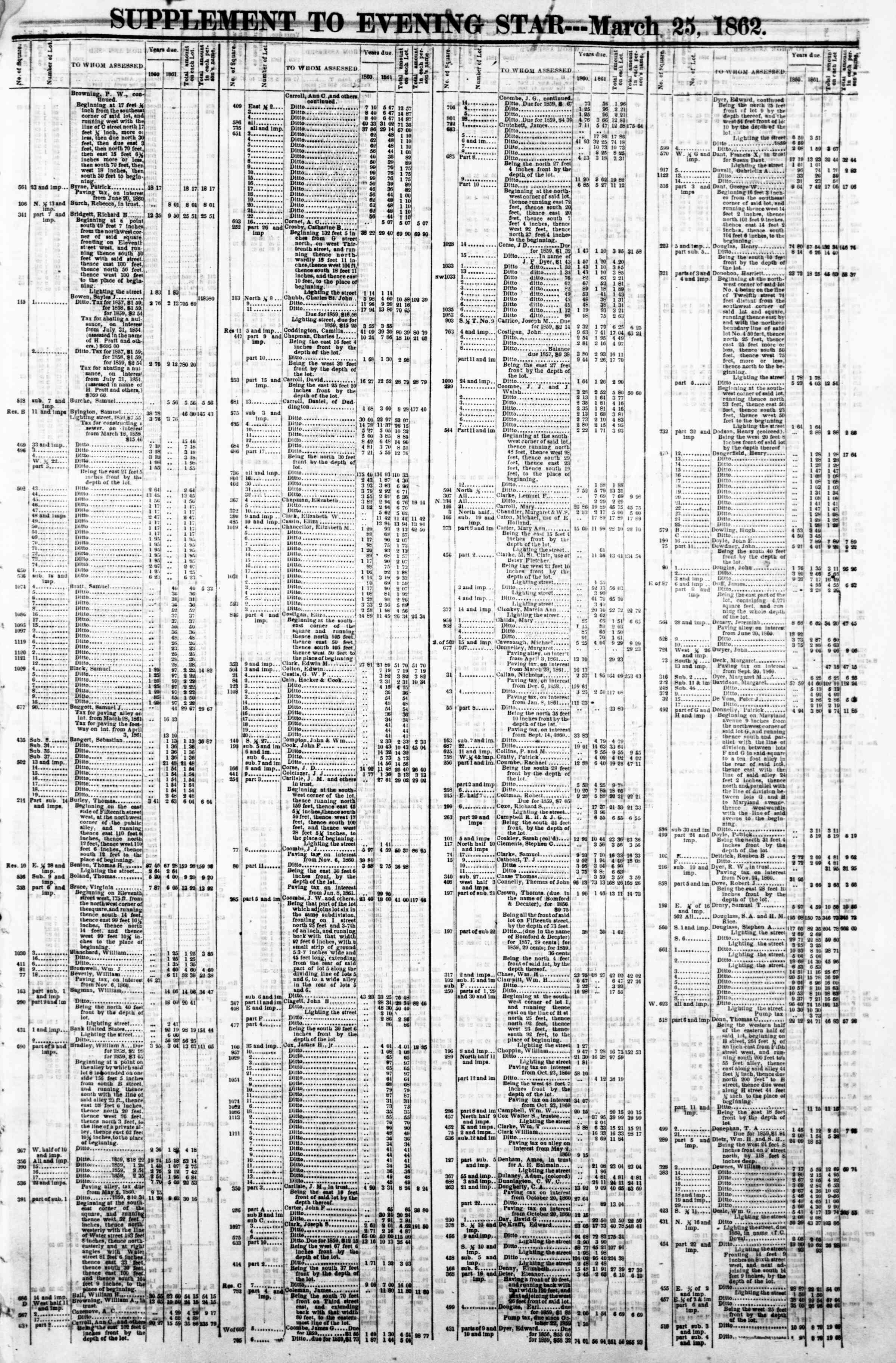 Newspaper of Evening Star dated March 25, 1862 Page 5