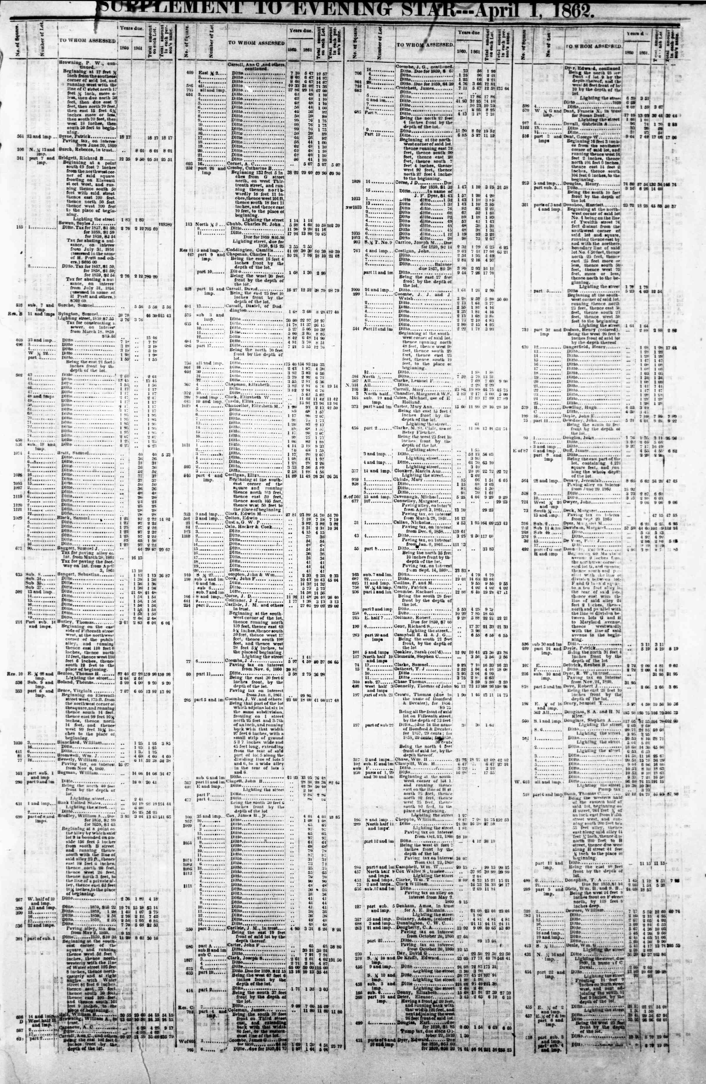 Newspaper of Evening Star dated April 1, 1862 Page 6