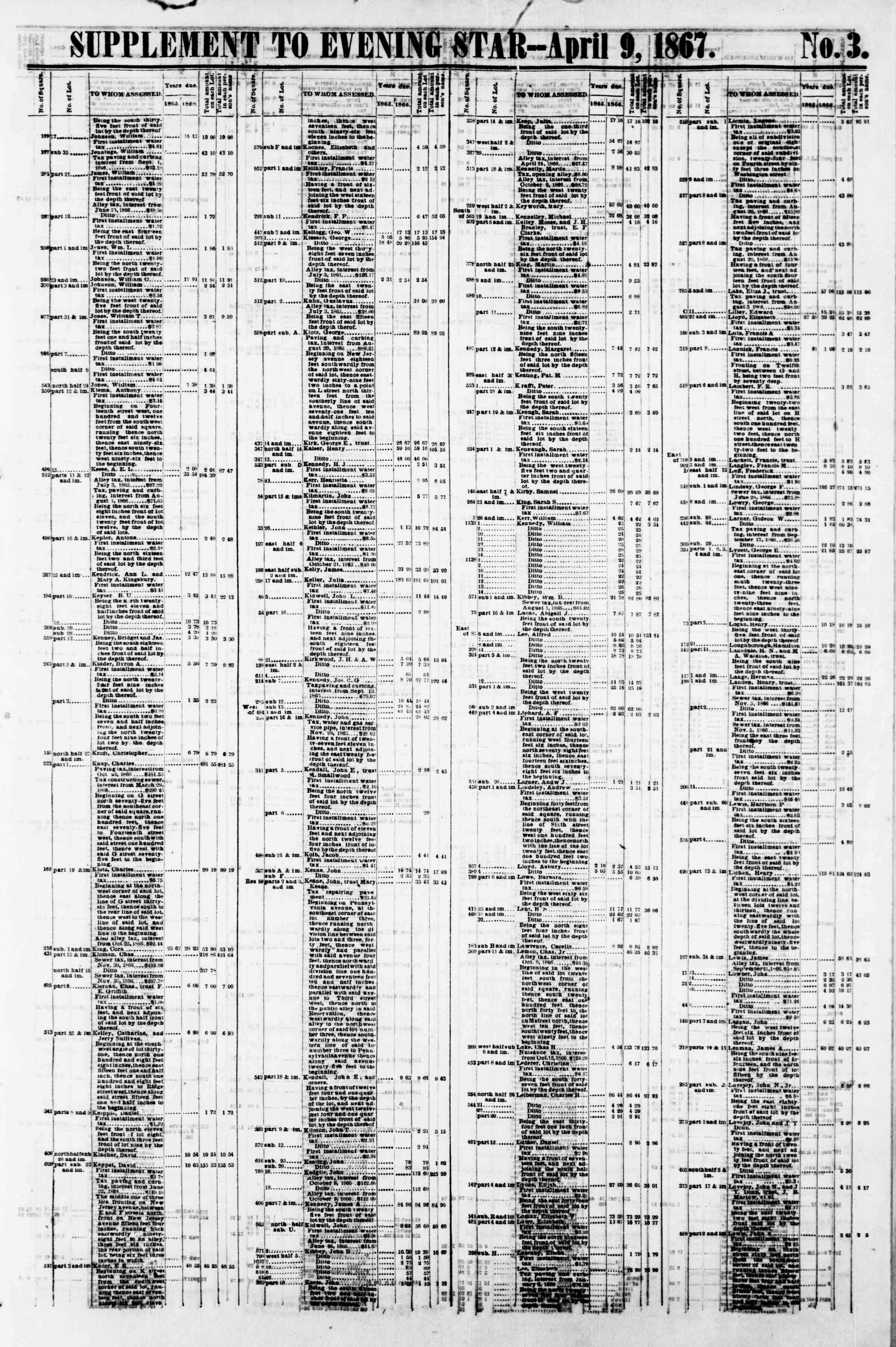 Newspaper of Evening Star dated April 9, 1867 Page 13