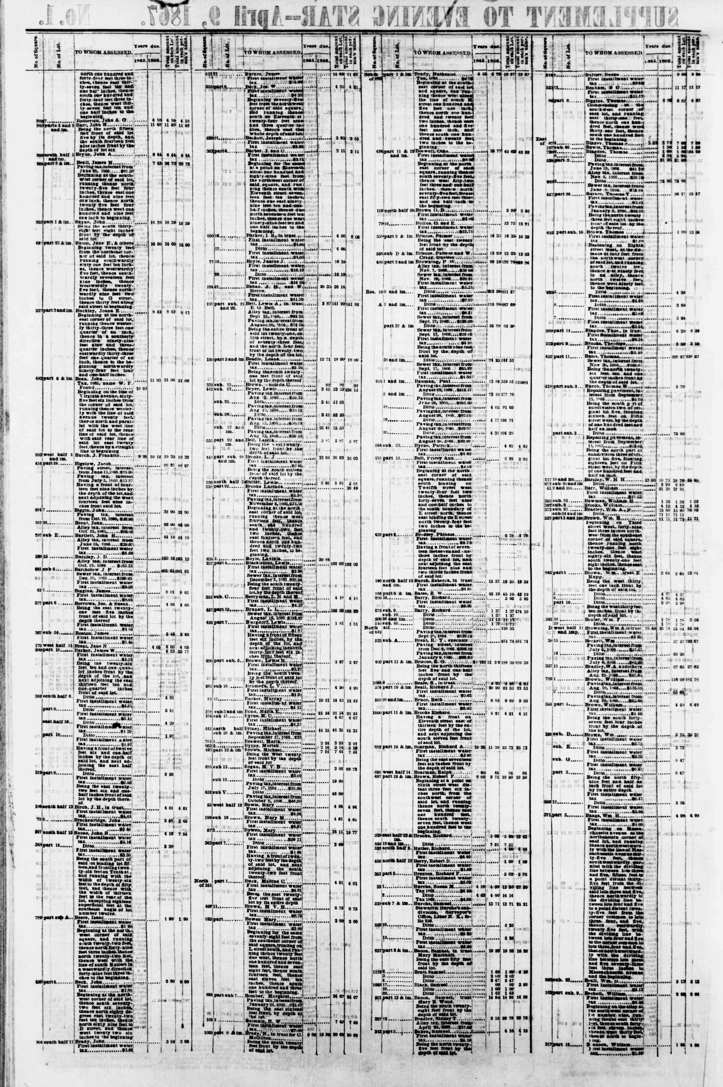 Newspaper of Evening Star dated April 9, 1867 Page 6