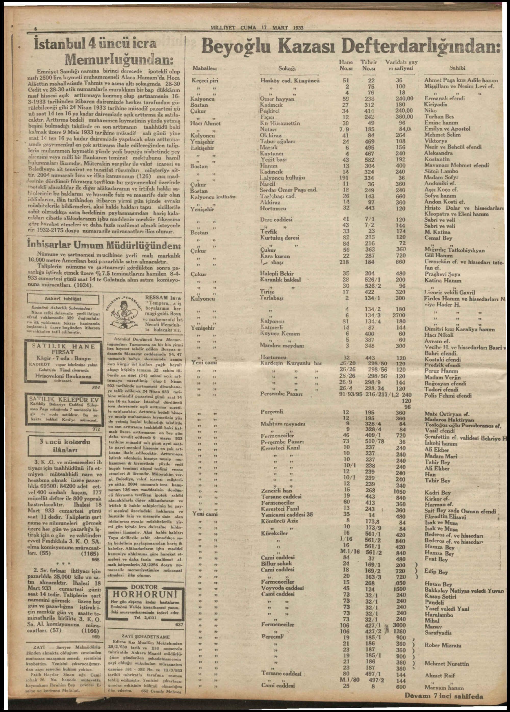 17 Mart 1933 Tarihli Milliyet Gazetesi Sayfa 6