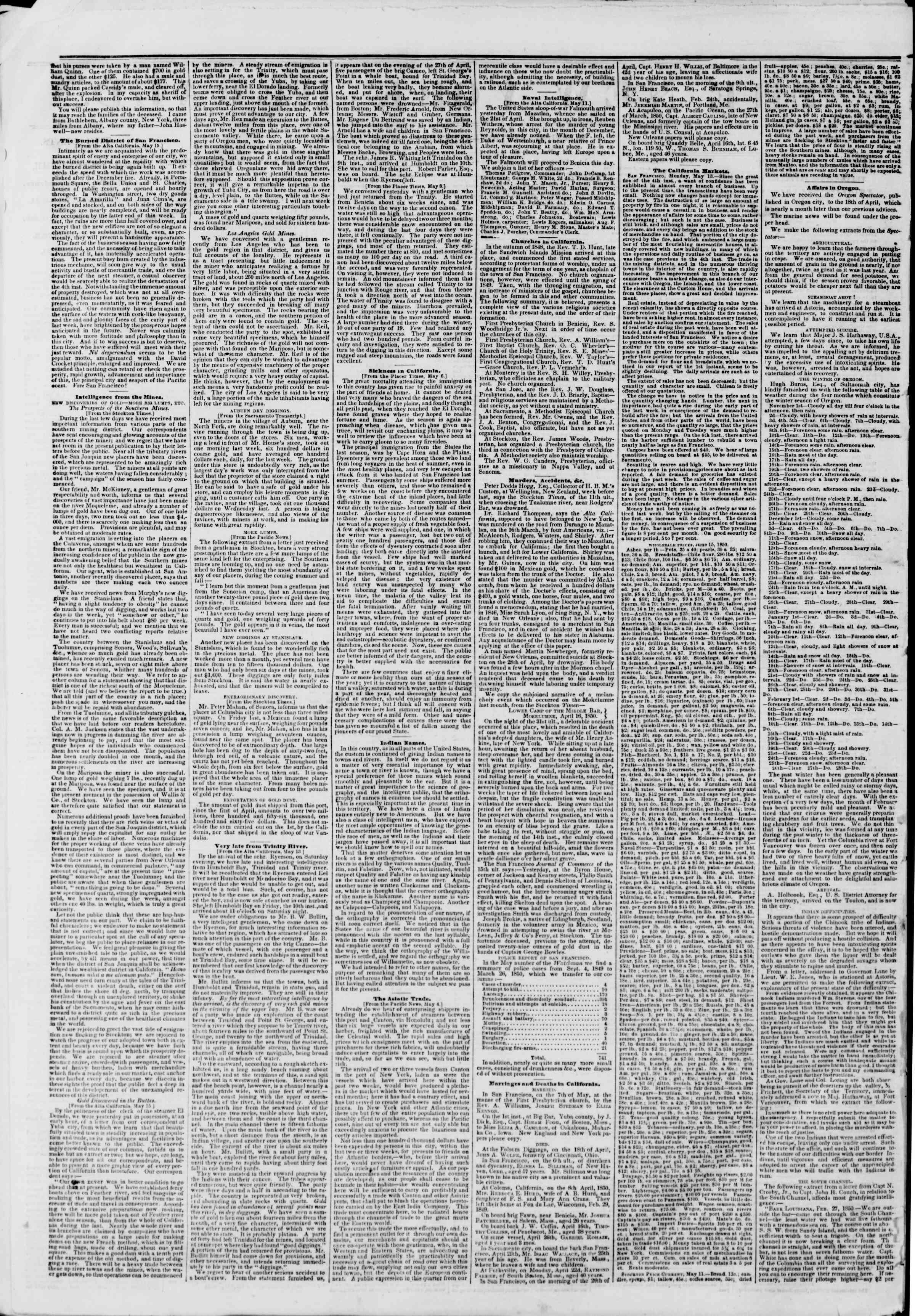 Newspaper of The New York Herald dated June 25, 1850 Page 2