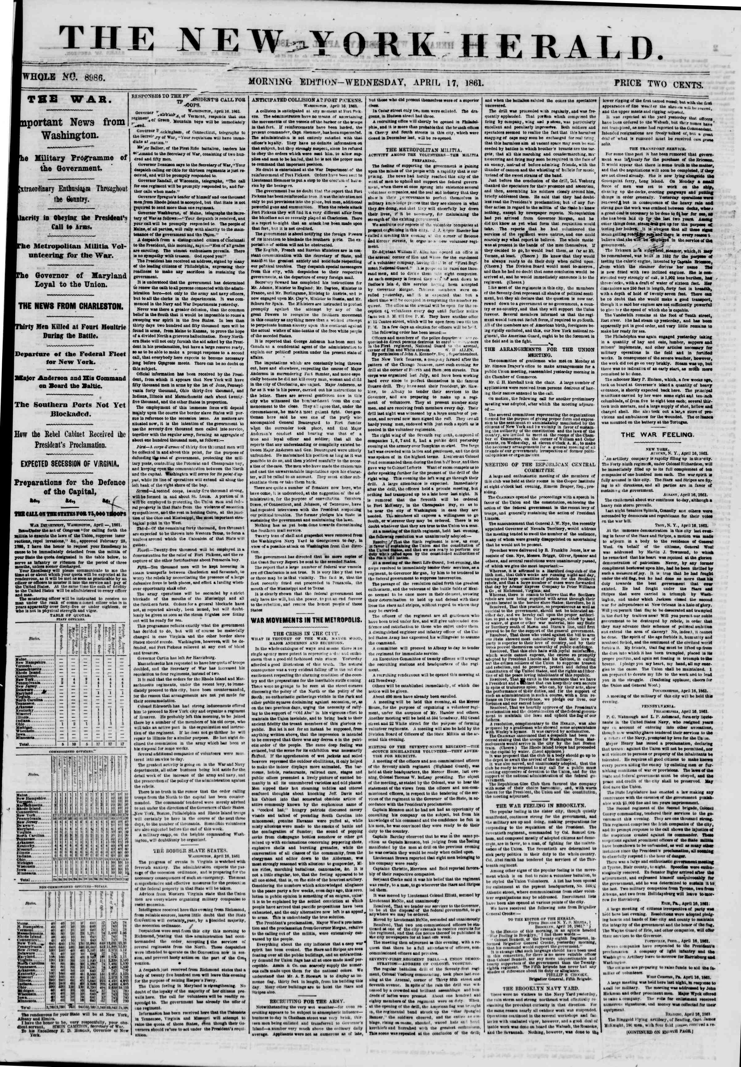Newspaper of The New York Herald dated April 17, 1861 Page 1