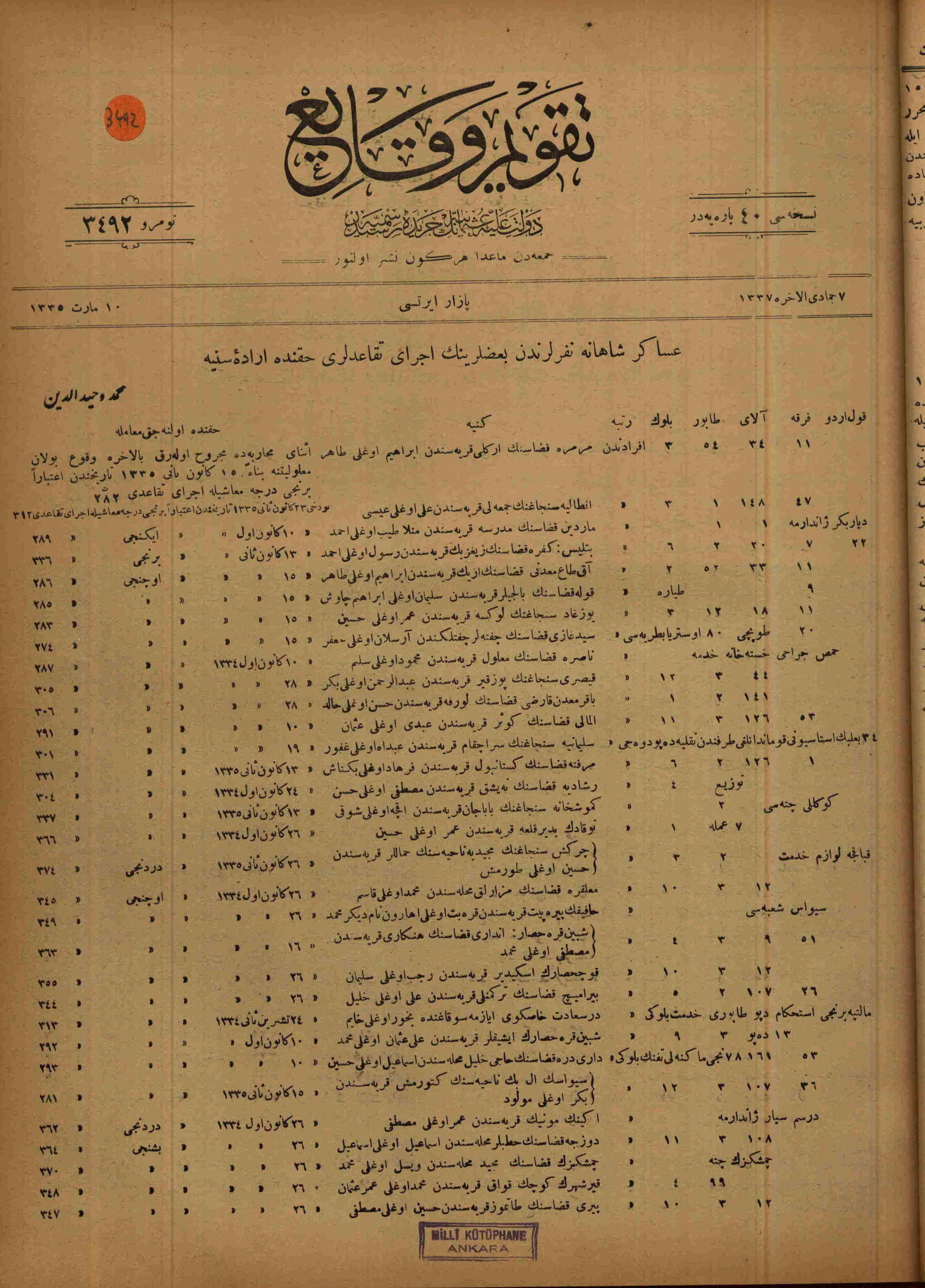 10 Mart 1919 Tarihli Takvim-i Vekayi Gazetesi Sayfa 1