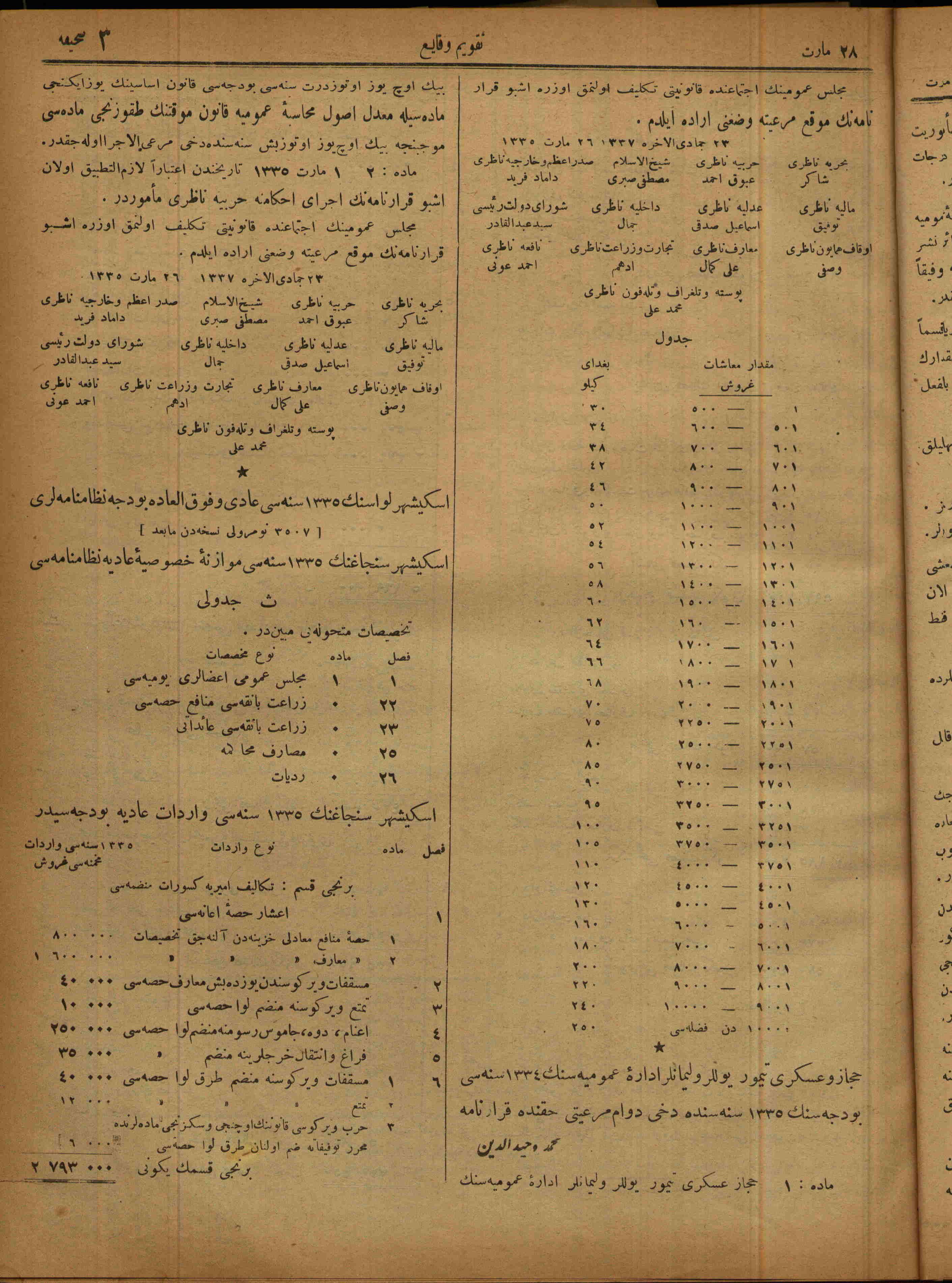 28 Mart 1919 Tarihli Takvim-i Vekayi Gazetesi Sayfa 1