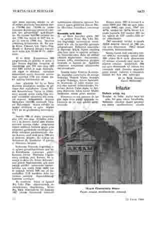 YURTTA OLUP BİTENLER sığır alımı yapılmış olduğu ve sö- zü edilen alımlarda harcanmak üze- re 17.8.1966 dan 79,1966 ya kadar