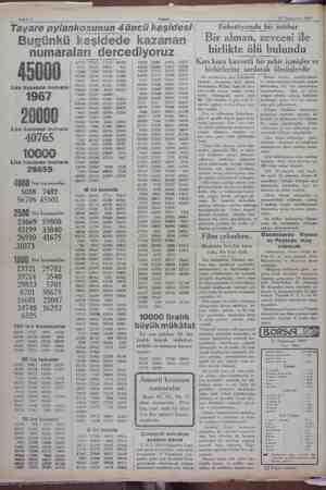 Sahife 2 — Akşam 13 Teşrinisani 1929 Tayare pyıankosunun 4üncü keşıdesı Bugünkü keşidede kazanan numaraları rı dercediyoruz
