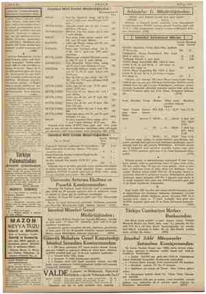 """"""" Sahife 10 , AKŞAM 14 Nisan 1935 İ istanbul Milli Emlâk Müdürlüğünden : v İN Dü Keşan Muhammen kıymi     Zahisarlar U."""