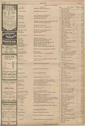 5 Ağustos 1935 Posta ittihadına dahil olmayan €cnebi e ey Si 3600, altı ii 1900, üç aylığı 1000 kuruştur. Adres tebdili için
