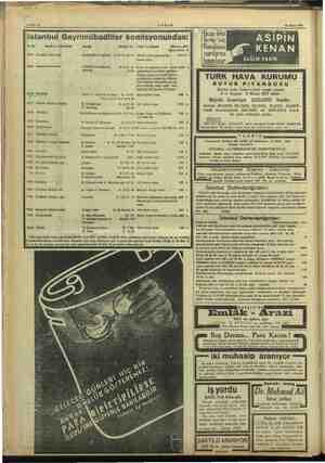 28011 ye 4 ümmi Sahife M AKŞAM 18 Mart 1937 istanbul Gayrimübadiller komisyonundan: D. No, Bemti ve mahallesi Sokağı Emlâk