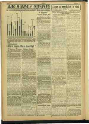 Joe Loniin dünya sanpyulğu tanınmıyacak gibi! 76AY 75 Ay $ 59 a3 £ t ŞAM 88 se 3449 a 2 3 nd» n y TOMMY BURN: Mİ mann...