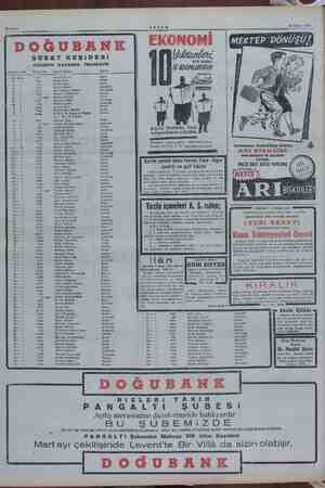 Sahife 8 AKŞAM 28 Şubat 1954 DOĞUBANK SUBAT KEŞiDESi iKRAMIYE KAZANAN TALiHLiLER EKONOMİ | | Gztle TN 1 İLİM f PANGALTI...