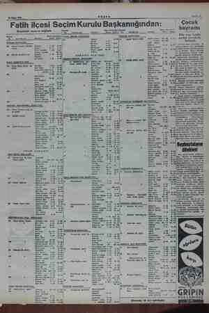 24 Nisan 1054 <İMG AMMA. A AKŞAM Fatih ilçesi Seçim Kurulu Başkanı ğından: Sahife 11 — Çocuk Baştarafı onuncu sayfada Kapı