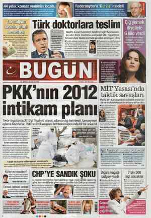 Bugun Gazetesi 17 Şubat 2012 kapağı