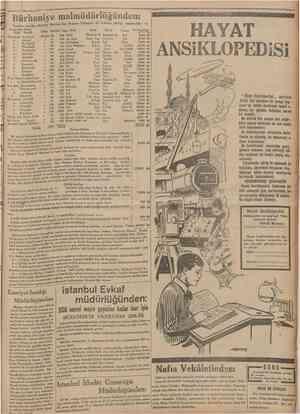 """1 7 K&mmuevvel 1 ^ 1 Bürhaniye malmüdürlüğünden: """"CuntiHıi'ivet' Yeniden satılığa çıkarılan Madam Jan Despina Trikopis'e ait"""