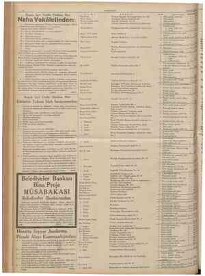 10 CmTHURÎYET 8 A&ustos 1935 Naf ıa Vekâletinden: Kapah Zarf Usulile Eksiltme Ilânı 1 Eksiltmeye konulan iş: Malatya...