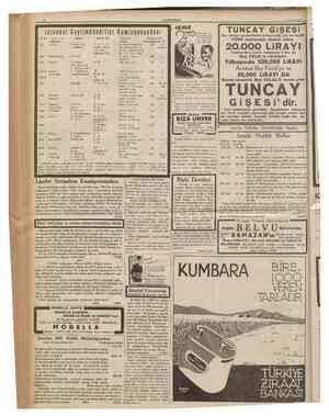 10 CUMHURIYET 15 Nisan 1936 istanbul Gayrimübadiller Komisyonundan: D. No 1695 Semti ve Mahallesi Yenıkoy Sokagı Köybaşı cad.
