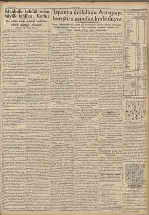 5 Ağustos 1936 CUMHURİYET Istanbulu tehdid eden büyük tehlike: Kuduz Bu afete karşı şiddetli tedbirler almak zamanı gelmiştir