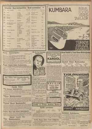 25 Nisan 1937 CUMHURÎYET İstanbul Gayrimübadiller Komisyonundan: •• j • D. No. 570 1049 1542 1631 1633 1966 Semti ve...