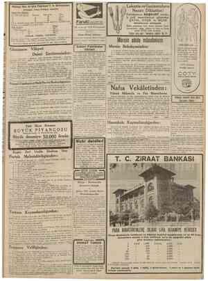 25 Temmuz 1938 CUMHURIYET Malatya Bez ve iplik Fabrlkası T. A. Şirketinden: Şirketimiz Adana Fabrikası mamulâü: Kaput Bezi F