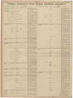 10 CUMHURIYET 19 Haziran 1939 (Türkiye Cumhuriyeti Ziraat Bankası Çanakkale şubesinden) Borçlunun adı Borç S. ve sanı No....