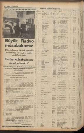 12 — KURUN © 28 MAYIS 1937 iğ  Tafsilâtı okuyunuz. Daha fazla izahat almak Büyük Radyo : müsabakamiz Müsabakamıza iştirak...