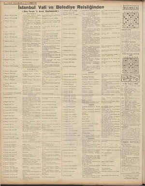 Istanbul Vali ve Belediye Reisliğinden ( Baş Tarafı S üncü Sayfamızda ) 1 İlkteşrin 942 perşembe, 1. İlkteşrin 1842...