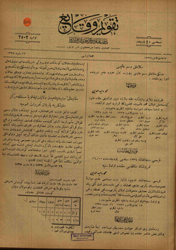 Takvim-i Vekayi Gazetesi 22 Mart 1919 kapağı