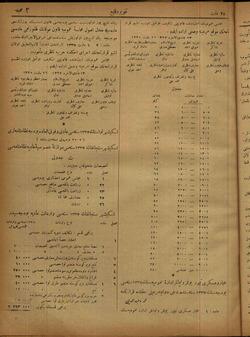 Takvim-i Vekayi Gazetesi 28 Mart 1919 kapağı