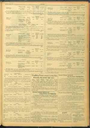 28 Birincızânun 1945 TANIN s Sez Tamamının Tamamının / a Mahallesi ve sokağı Kapı No. Oo Hissesi oMukayyet o Pey...