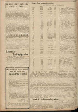 SAYFA 4 BALIKESİR ASKERİ SATINALMA KOMiSYONU iLÂNLARI.. Bayramıç kıtaat hayvanat.nın senelik ihtiyacı olan 620000 kilo...