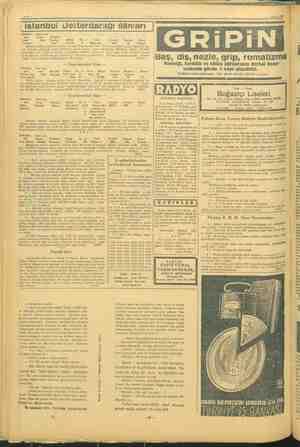 —8- z - * N A eb > ş 2 nyüstoğ 1943. - - ——- istanbul Jeiterdari iğ ilânları | Kere Semti veya i kazası o Mahallesi i...