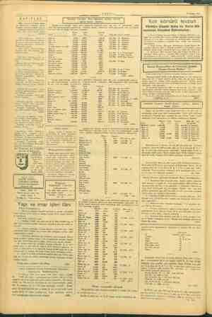 1480 numaralı bisiktet plâka- — kaybettim Dimirhan Mah, No, 26 329 doğumlu Ta- taroğlu Mustafa Üzmez. (47558) KAYIPLAR...