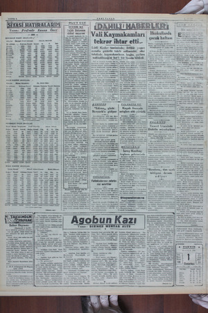 SAYFA: 4 Yazan; PEMOKRAT PARTİ ADA: Adaylar — Mareşal Fevzi Çakmak Oy miktarı Doğrusu Tasnif JAdalar — * 9868 — 3863 eykoz-